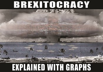 Image of Gareth Morinan: Brexitocracy (Explained With Graphs)